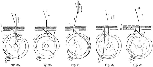 The Volokh Conspiracy Simple Patent For Sewing Machine
